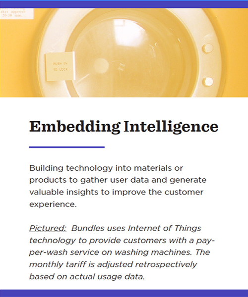 IDEATE Card 2) Embedded Intelligence