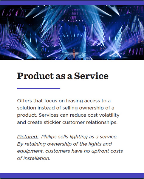 IDEATE Card 1) Product as a Service