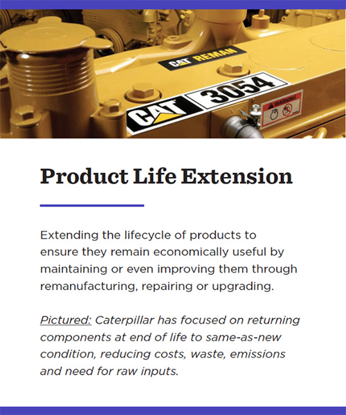 IDEATE Card 3) Product Life Extension